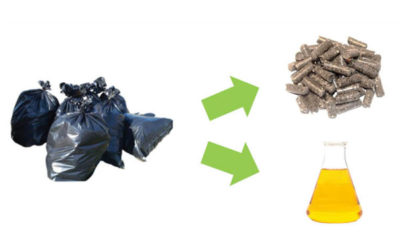 Canadian Government Invests $2.6M in Waste-to-Energy Firm